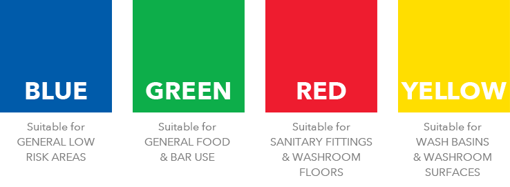 5 Things to Know About Color-Coding - All Florida Paper